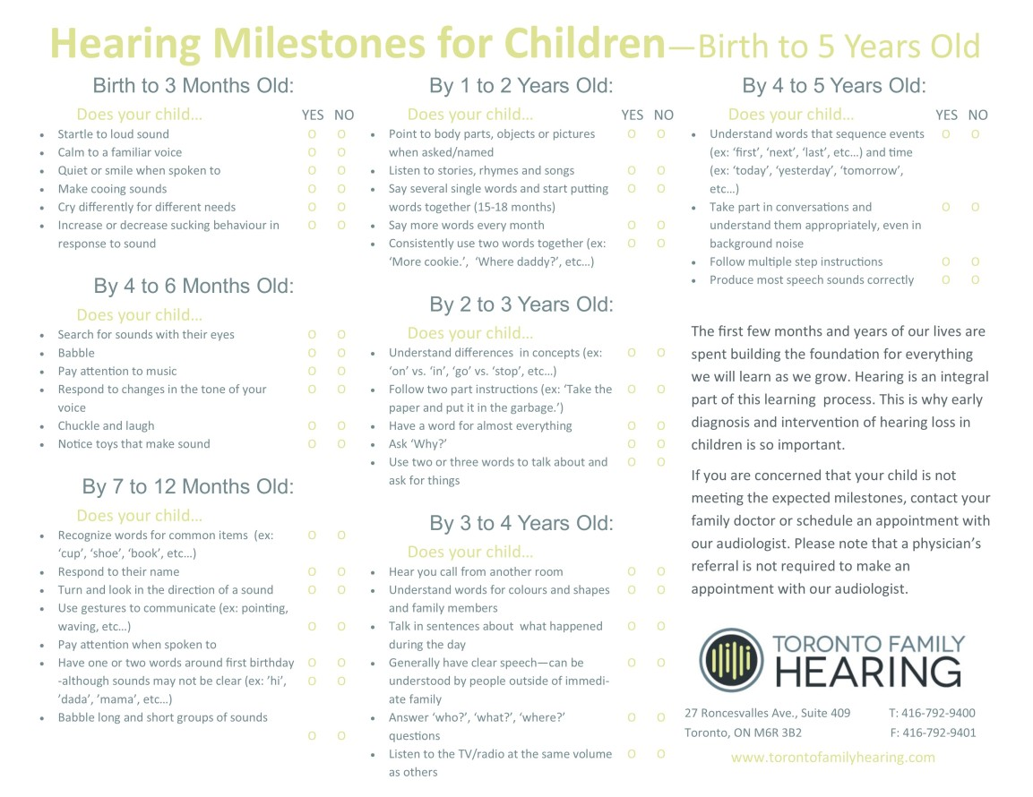 Hearing Milestone Chart-website1